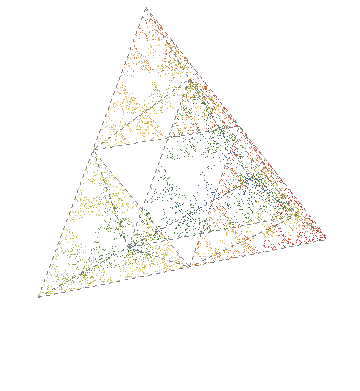 chaos game in tetrahedron