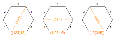 hexagon sliced into quadrilaterals two ways