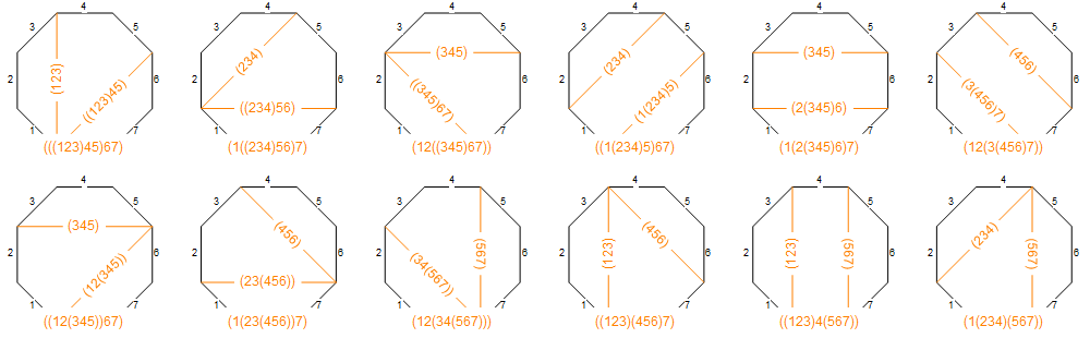 octagon sliced into three quadrilaterals, twelve ways
