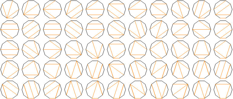 decagon sliced into four quadrilaterals, 55 ways