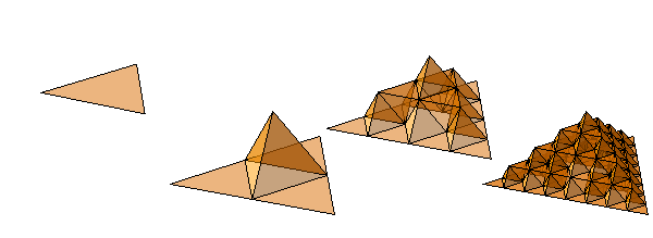 Koch triangular surface iterations 0 through 3