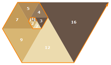 12 triangles