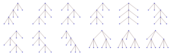 twelve ternary trees for 1 through 7